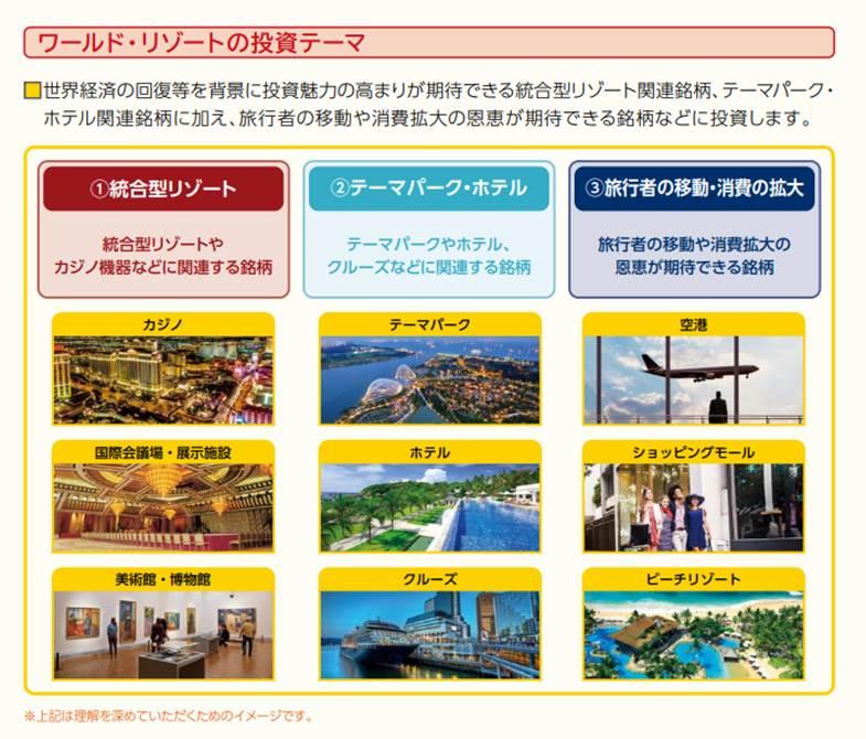 ワールド・リゾートの投資テーマ